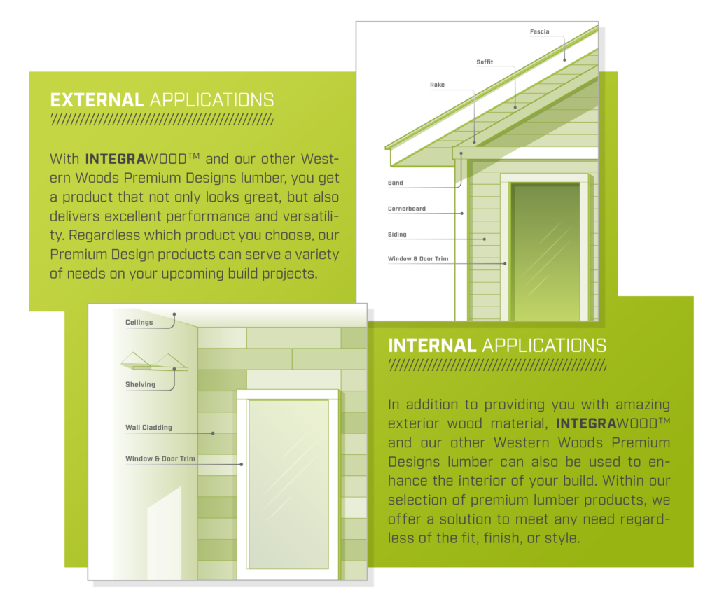 This diagram explains and indicates the different internal and external applications for Western Woods INTEGRAWOOD Finger-Jointed lumber.